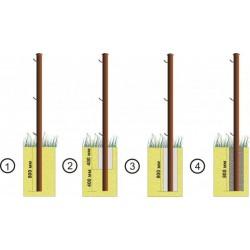 Особенности установки столбов для забора
